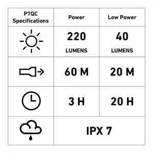 P7QC Specification