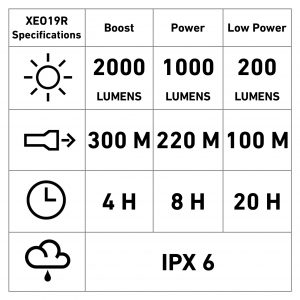 XEO19R Data Sheet