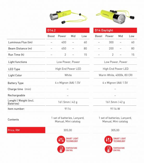Dive Light Overview
